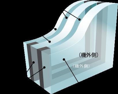 パルグラスの断面図